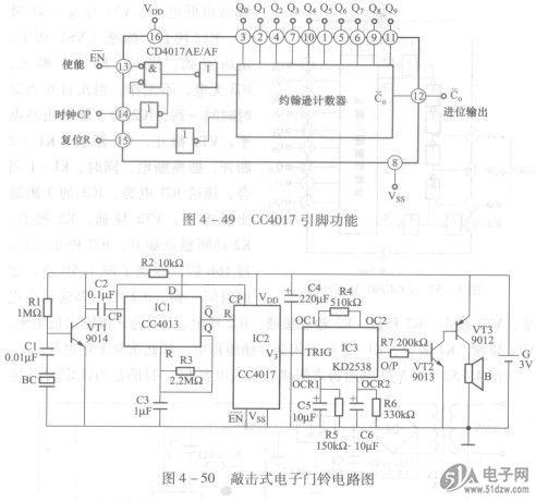 ic2的输出端会产生高电平脉冲vi2发vt3集成电路ic3工作,ic3的0/p端