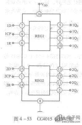 则每到一个时钟脉冲,从qo图4 -54用cd4015制作的动感灯光招牌电路至q