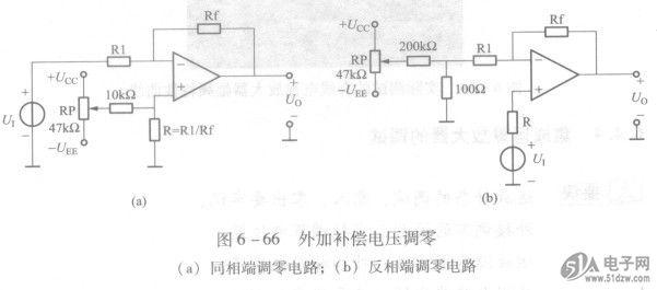 运放静态的调试,零入、零出要牢记, 外接调零的运放,直接调节电位器, 运放没有调零端,外加补偿电压值, 应用电路非线性,不要调零也可以, 调试注意有两点,堵塞、温漂细分析。 运放动态的调试,主要内容除自激, 外加电抗元器件,RC网络相位移, 相位补偿有注明,按照说明元件接, 如接元件效果差,并接电容电与地。 运放调试应注意,调零、消振、接好地, 更换元件要断电,消除干扰莫忘记。 集成运算放大器的静态调试。集成运算放大器的静态调试主要指调零。OPA350UA电路工作正常,当输入端对地短接时,测其输出端对地电