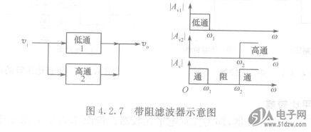 二阶有源低通滤波器
