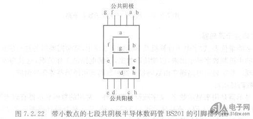 2位数码引脚图_常小数点的七段共阴极半导体数码管bs201的引脚排列