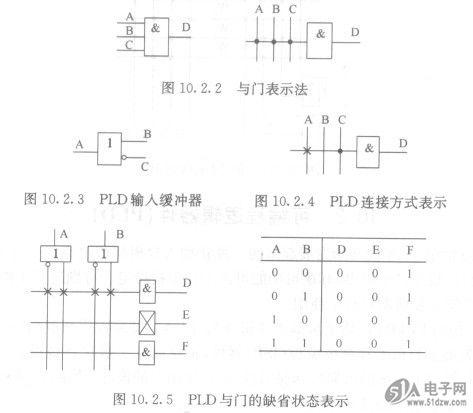 分立元件逻辑门完整电路图