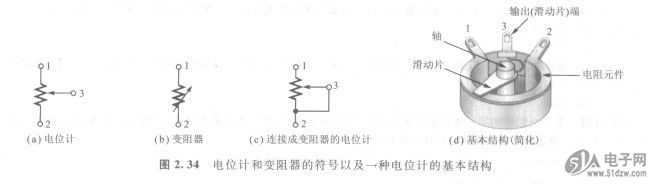 34(b)显示了双端可调电阻的变阻器.图2