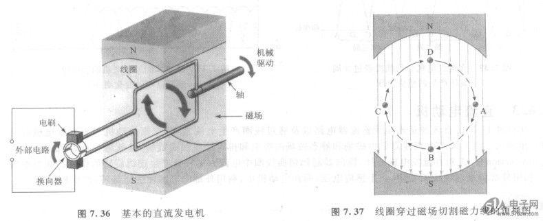 直流发电机-技术资料-51电子网