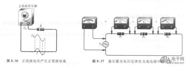 除了必须使用电压和电流的均方根值,电阻性交流电路的功率是与直流电