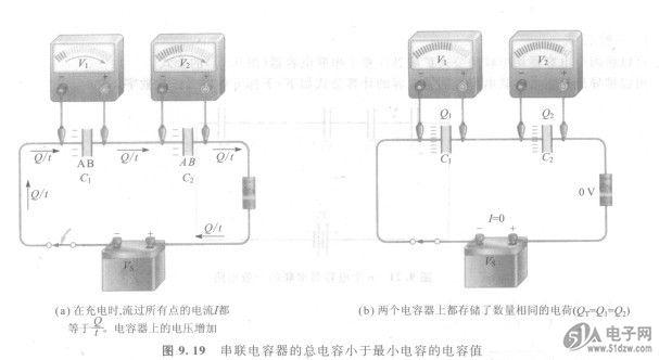 串联电容器