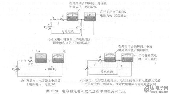 当将一个导体连接到一个充电后的电容器上时,如图9.29所示,XC2V6000-4FF1152C电容器将会放电。在这种特殊情况下,利用一个开关将一个电阻非常低放电路(经导体)连接到电容器上。如图9.29(a)所示,在开关闭合之前,电容器被充电到50V。当按照图9.29(b)所示将开关闭合时,极板B上的多余电子通过电路移动到极板A上(如箭头所示);电流通过低阻抗导体的结果j使得存储于电容器中的能量通过导体的电阻消耗掉了。当两个极板上的自由电子重新相等时,电荷就被中和了。这时,电容器上的电压为O,电容器被完全放