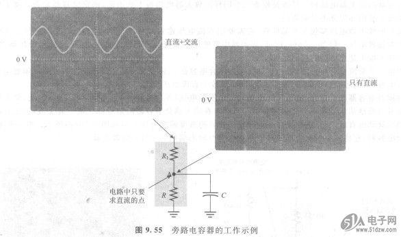 旁路( bypass)电容器用于将电路中的一个电阻周围的交流电压旁路掉,INA118U/2K5而不影响电阻上的直流电压。例如,在放大器电路中,各点都需要有称为偏置电压的直流电压。为了使放大器正常工作,一些偏置电压必须保持恒定,因此任何交流电压都必须滤掉。连接于偏置点与地之间的足够大的电容器为交流电压提供了一个到地的低电抗路径,在给定点上只留下恒定的直流偏置电压。图9.