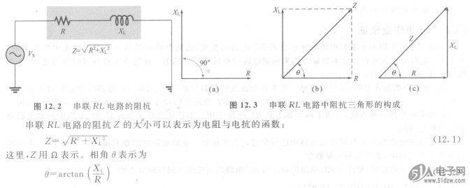 串联rl电路的阻抗和相角