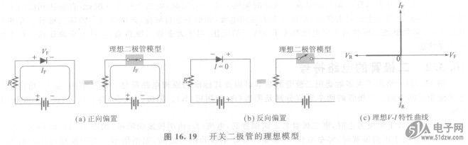 二极管开关特性实验接线图