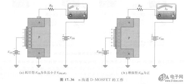 金属氧化物半导体场效应管
