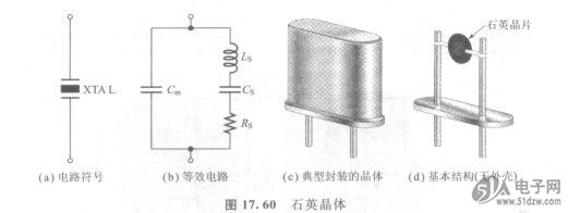 晶体振荡器实质上是一个调谐振荡器,它利用晶体作为调谐回路。US2075也可以使用其他类型的晶体,但最常用的是石英。石英晶体振荡器比其他类型的晶体振荡器提供更高的频率稳定度。 石英是在自然界中见到的一种物质,它具有称作压电效应( piezoelectric effect)的性质。当在晶体上施加一个变化的机械应力使其振动时,会产生一个和机械振动同频率的电压。相反,当在晶体上加一个交流电压时,它会按所加电压的频率振动。 晶体的电路符号如图17.