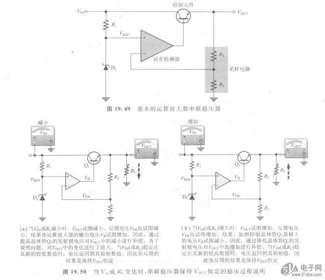 基本串联稳压器-技术资料-51电子网