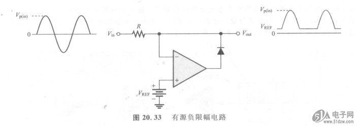 有源限幅电路-技术资料-51电子网
