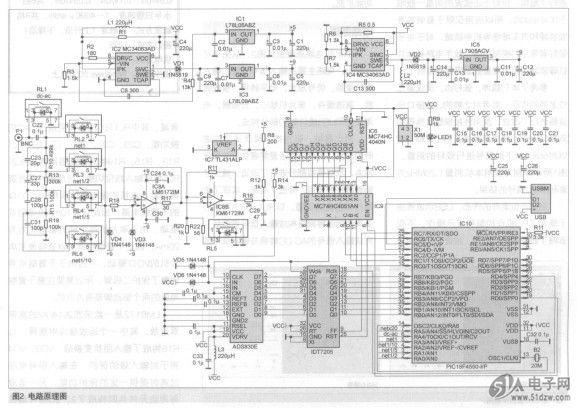 电路的故障诊断与排除 印制电路板上元器件布 电阻器的标注码