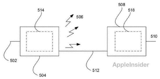 苹果新专利:近场磁共振无线充电技术
