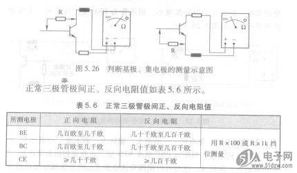 电解电容图形符号【相关词_ 电解电容图形】