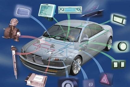 汽车电子技术发展趋势