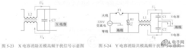 共模高频干扰信号与y电容电路分析
