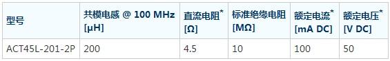 1.5A MOSFET��臃峭�(tong)步升��(ya)控制器�D文